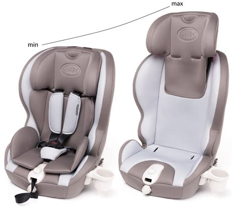 siege auto groupe 123 isofix inclinable siege auto 123 isofix inclinable 36043 siege idées
