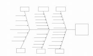 Lab Fishbone Diagram Template