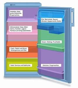 Kühlschrank Richtig Reinigen : k hlschrank richtig einr umen so geht 39 s haushalt home hacks life hacks und kitchen hacks ~ Yasmunasinghe.com Haus und Dekorationen