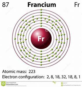 Diagram Representation Of The Element Francium Stock