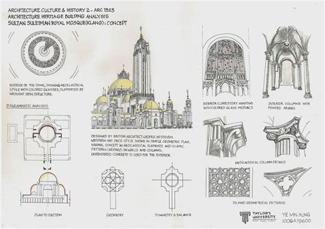 Architecture Culture & History 2  Ye Min Aung