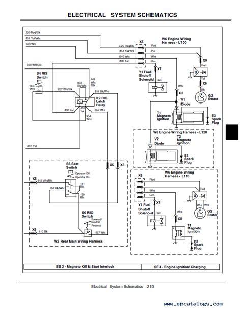 deere l100 l110 l120 l130 lawn tractors repair manual pdf