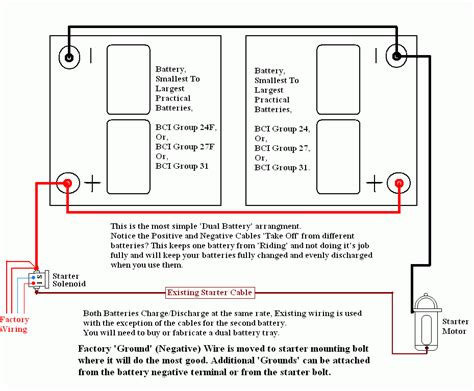 Jeep Battery Wiring Diagram by Dual Battery Setup Jeep Dual Battery Setup Lead Acid