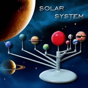 Nine Planets in the Solar System Celestial Bodies Planets ...
