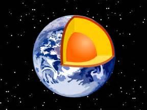 Earth Lesson Plans and Lesson Ideas | BrainPOP Educators