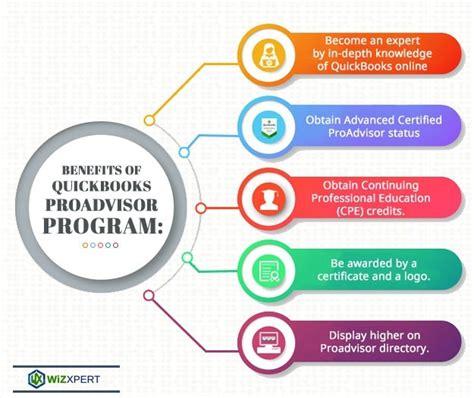 quickbooks proadvisor program membership training  update