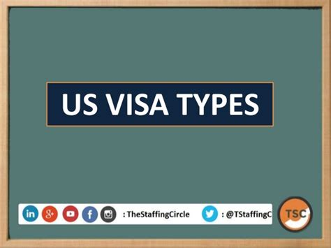 Us Visa Types Or Different Types Of Us Visas