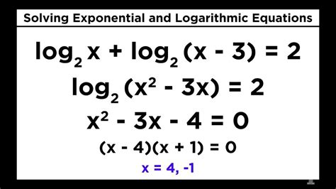 solving exponential and logarithmic equations youtube