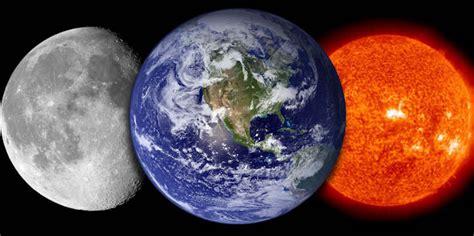 Sun Earth Moon Ian Wilson Solar System Timings Evolved Lunar Orbital