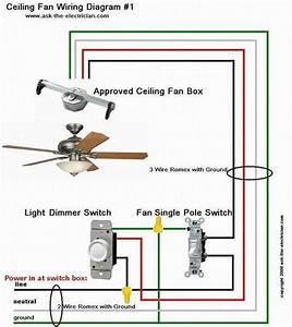 Ceiling Fan Wiring Diagram 7 En 2020