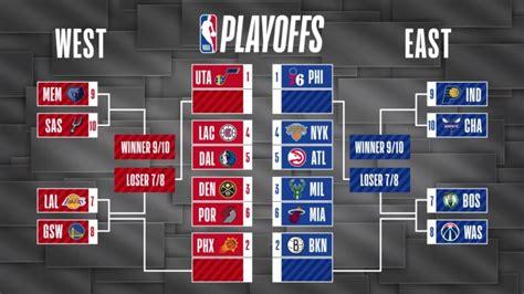 2021 Playoff bracket updates: All matchups set | NBA.com
