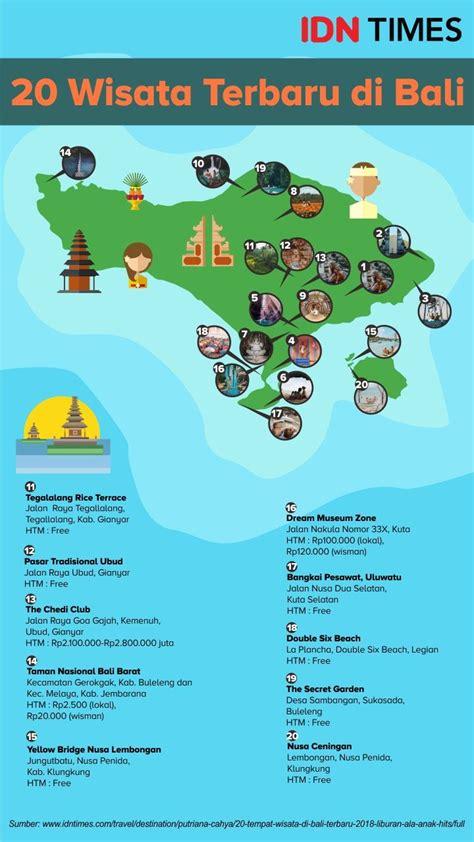 infografis  wisata   seru  bali