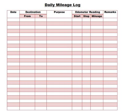printable mileage log examples  examples