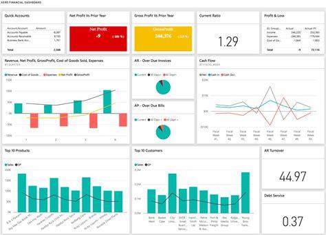 power bi dashboard financial analysis