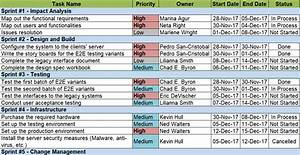 it infrastructure project plan template - agile project planning 6 project plan templates free