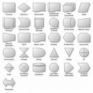 Extensive Set Of Predefined Shapes