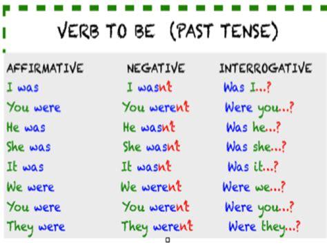milaenglish blog  tense  verb   oep