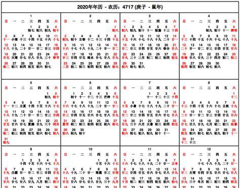 year rat chinese calendar