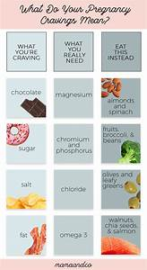 Diet Chart For Pregnancy Second Trimester Pin On Pregnancy Tips