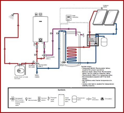 solar dhw diagram solar water heater  gas tankless