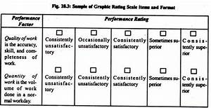 Performance Appraisal Methods: Traditional and Modern ...