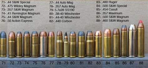 buying quality rifle ammunition  ar   carbine weapons