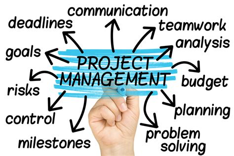 project management tools for all publishing training course
