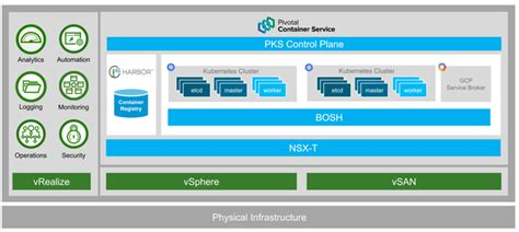 announcing pivotal container service general availability
