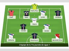 Ligue 1 L'équipe type de la 11e journée Ligue 1 Football