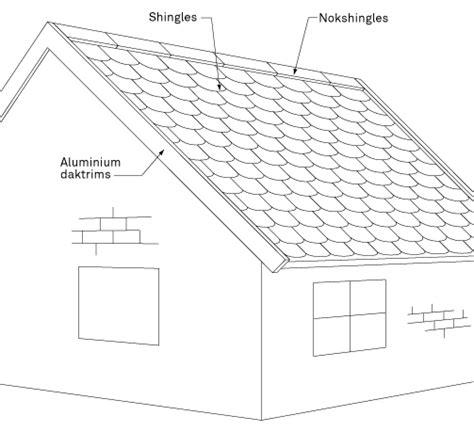 minimale hoek dakpannen dakshingles leggen karwei