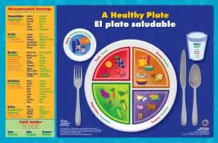 My Healthy Plate Spanish