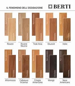pin wooden parquet rovere antico by ideal legno on pinterest With parquet types