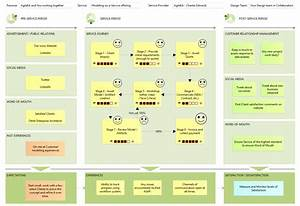 Canvas Model Types  U2013 Agile Enterprise Architecture