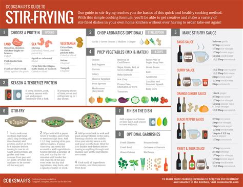 guide cuisine guide to stir frying pictures photos and images for and