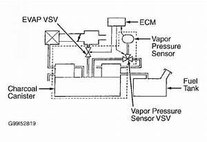 Vacuum Sensor - Toyota Sequoia 2001 Repair