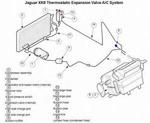 04 Xkr Air Conditioning Pressure - Jaguar Forums