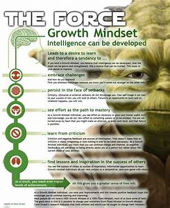 Growth Mindset Resource Round Up 3rd Grade Thoughts