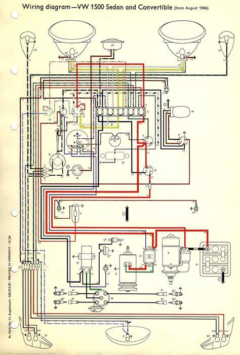 DIAGRAM] Vw Bug Engine Wiring Diagram FULL Version HD Quality Wiring  Diagram - MACSCHEMATICSE.SLOWLIFEUMBRIA.ITSlow Life Umbria