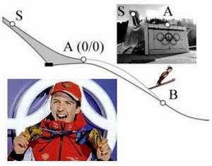 Momentangeschwindigkeit Berechnen : physikabschluss main ~ Themetempest.com Abrechnung