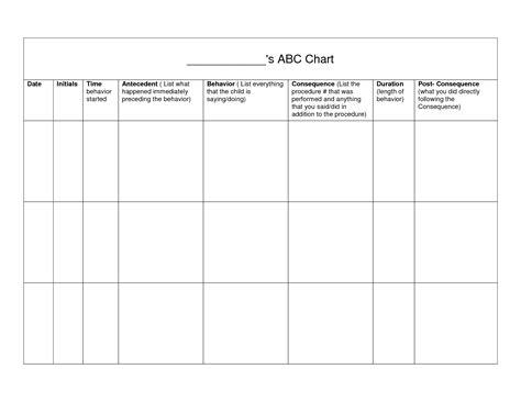Abc Behaviour Chart Template by 10 Best Images Of Abc Chart For Behavior Management Abc