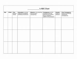 10 best images of abc chart for behavior management abc With abc chart behaviour template