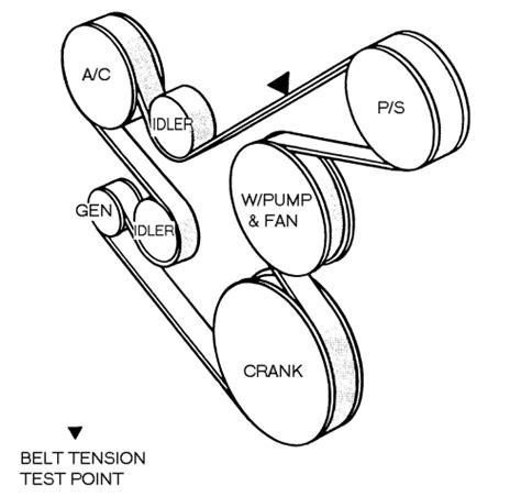 repair guides routine maintenance belts autozonecom