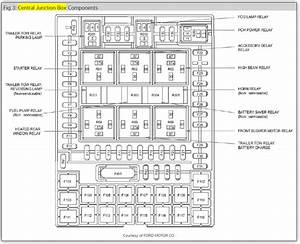 2008 ford edge fuse diagram under hood ford auto wiring With 2008 ford edge a c wiring diagram along with 2008 ford fusion fuse box