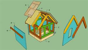 how to build a small dog house howtospecialist how to With small dog house plans