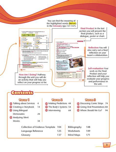 Evolución de la didáctica de las lenguas. Juegos De Ingles Secundaria - Juegos de mesa que te ayudarán a pensar en inglés : ¡contesta ...