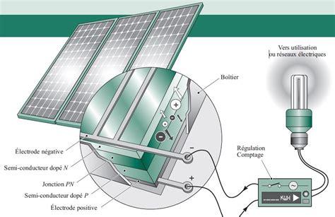 comment 231 a marche l 233 nergie solaire photovolta 239 que performance 233 nerg 233 tique