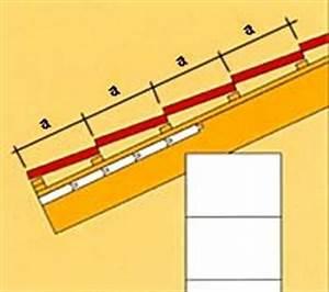 Dachdecken Selber Machen : carport selber bauen dach decken bei einem carport oder einem gartenhaus ~ Eleganceandgraceweddings.com Haus und Dekorationen