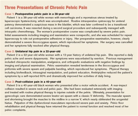 Pelvic Floor Spasms by Pelvic Floor Spasm The Missing Link In Chronic Pelvic