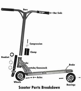 Razor Scooter Diagram