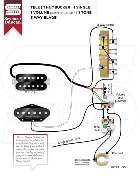 Wiring Diagrams Seymour Duncan Tele Hum Single